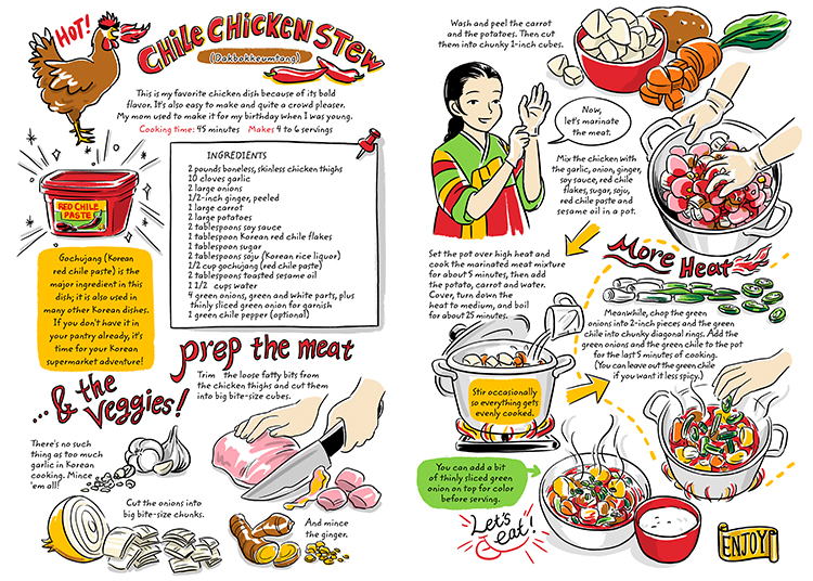 Cook korean robin ha main page forumfinder Image collections